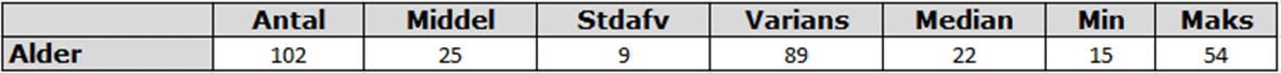 Demografi, ATP-målinger